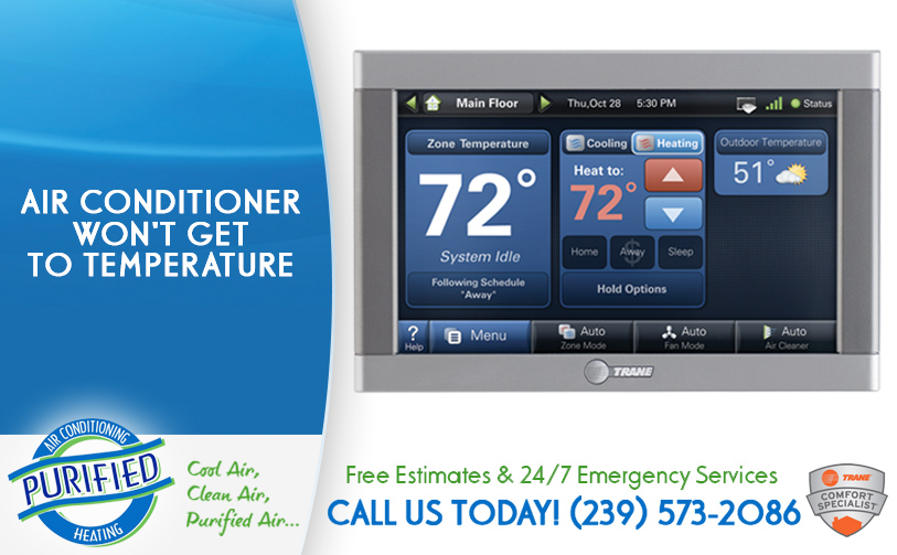 Air Conditioner Won't Get To Temperature in and near Cape Coral Florida