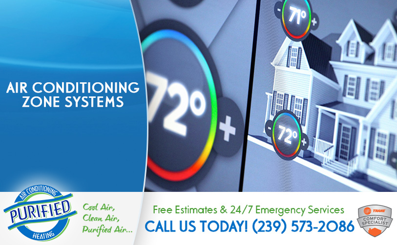 Air Conditioning Zone Systems in and near North Fort Myers Florida